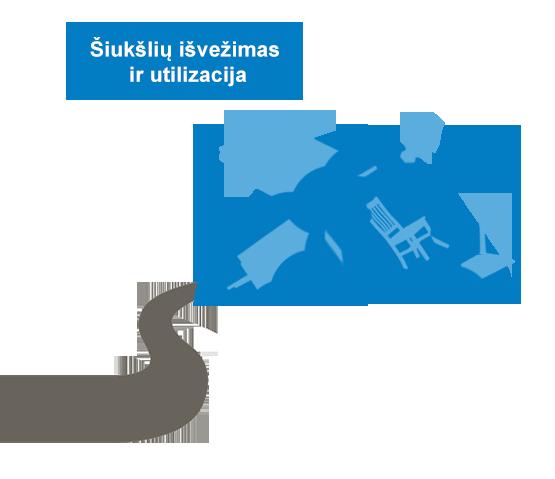 siuksliu_isvezimo_kainos02